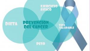 imagen para prevenir el cáncer de próstata
